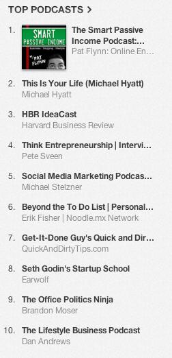 Marketing Management Podcast