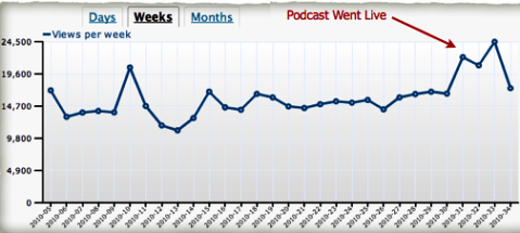 podcast influx