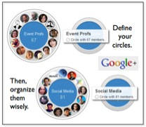 curated circles