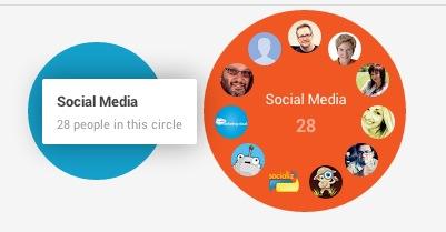 google+ circle example