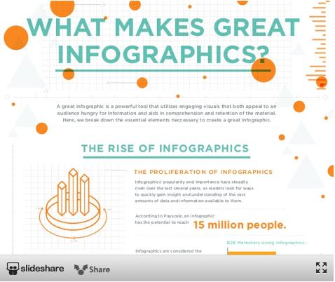 slideshare infographics