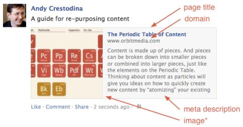 facebook social snippet
