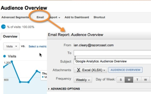 google analytics email reports