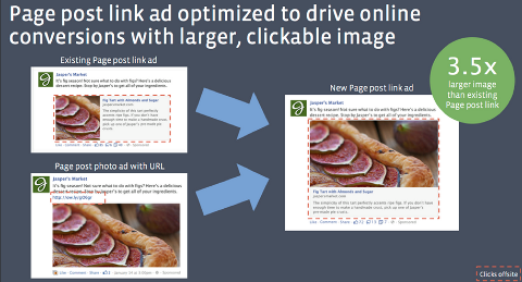 facebook ad optimized