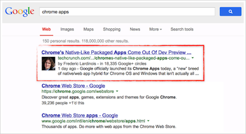 google+ authorship integration