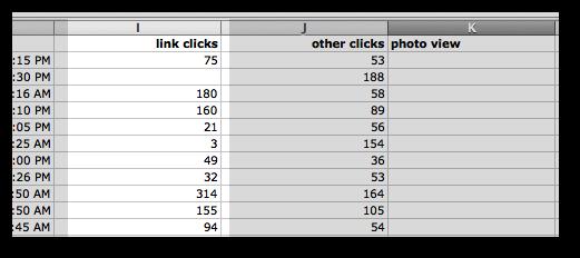 number of clicks
