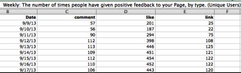 view positive feedback