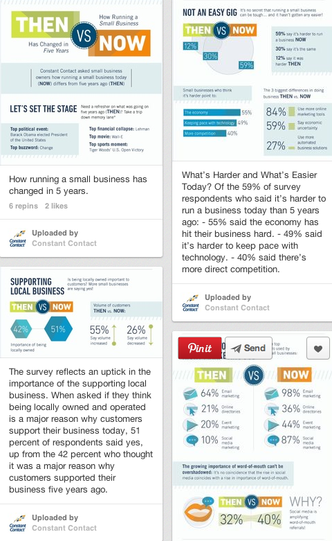How Constant Contact Uses Pinterest to Reach a B2B Market