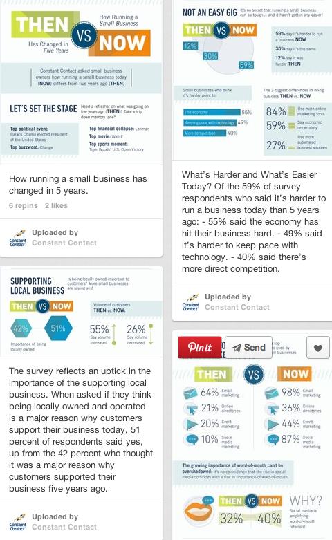 split infographic