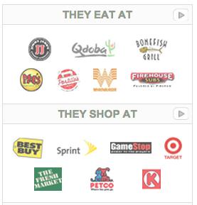 demographic pro consumer places