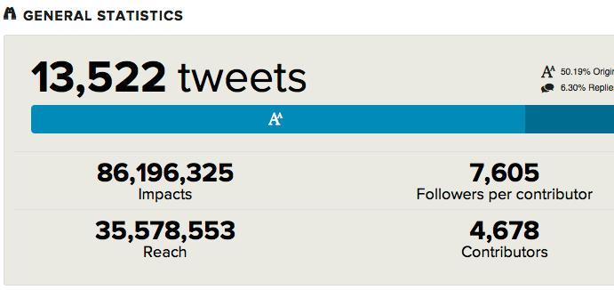 tweetbinder hashtag reports