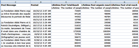 good fan vs low viral reach