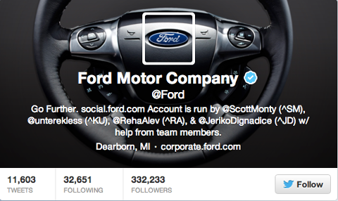 ford-twitter-cover