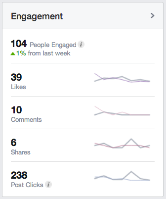 facebook-engagement-metrics