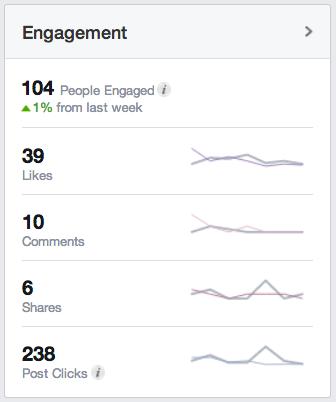 facebook-engagement-metrics