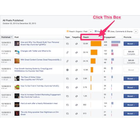 Facebook posts by reach