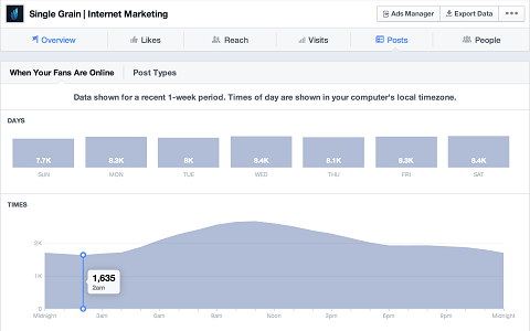 facebook-insights-post-tab