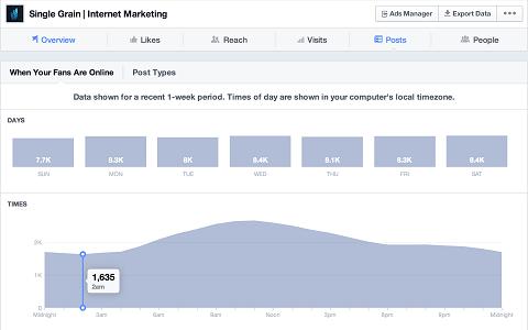 facebook-insights-post-tab