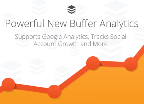 new buffer analytics