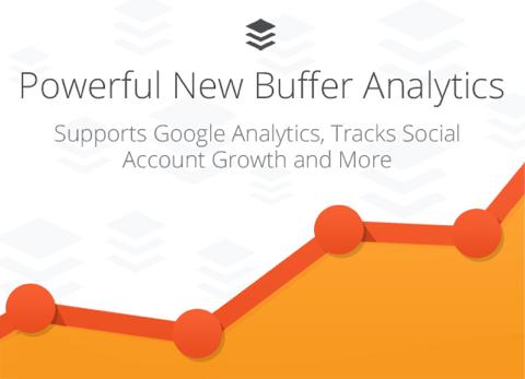 new buffer analytics