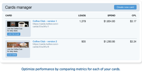 lead generation card analytics