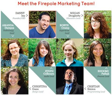 firepole marketing team