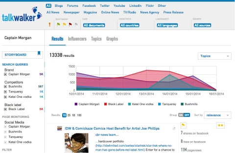 5 Hashtag Tracking Tools for Twitter, Facebook and Beyond : Social Media  Examiner