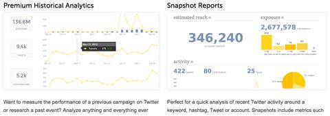 tweetreach reporting