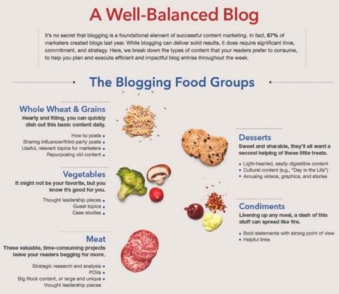 jason miller a well balanced blog