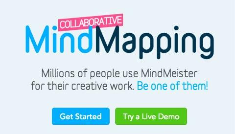 mind mapping mindmeister