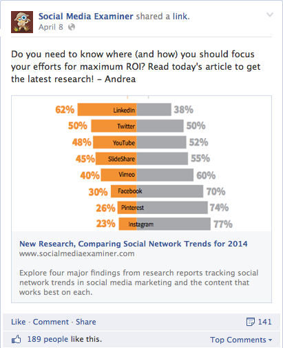 Boost Posts or Promoted Posts on Facebook: Which is Better