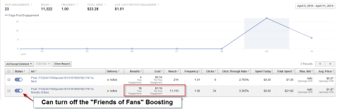 friends of fans boosting in ads manager
