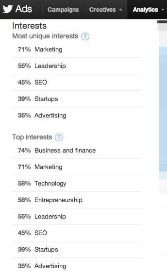 twitter interests data