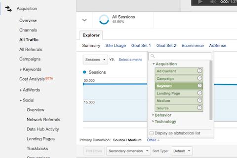 find keyword traffic in google analytics