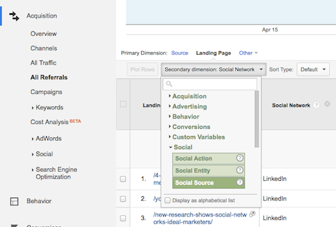 social stats in google analytics