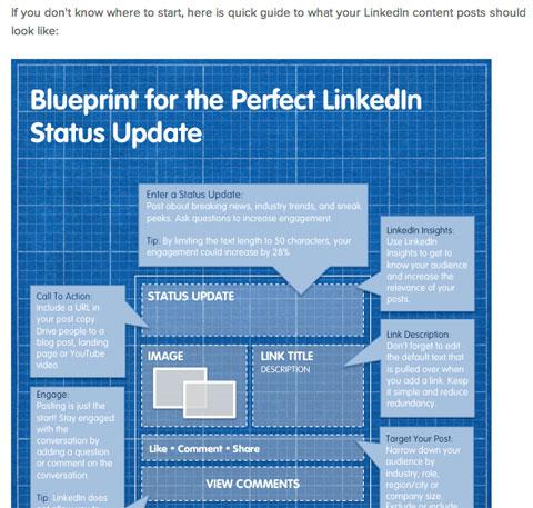 linkedin status update infographic