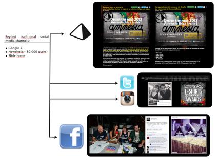 talenthouse crowdfunding platform