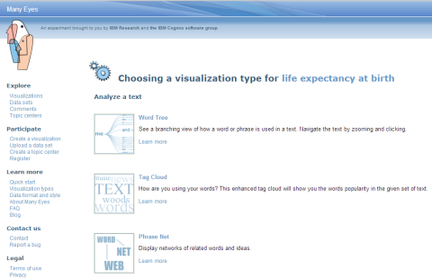 many eyes website screenshot