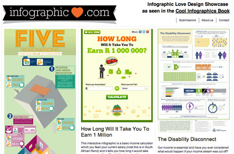 infographiclove.com screenshot