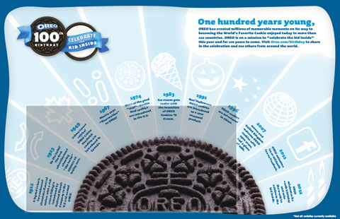 oreo infographic image selection