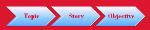 topic story objective image