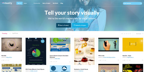 infographic gallery on visual.ly