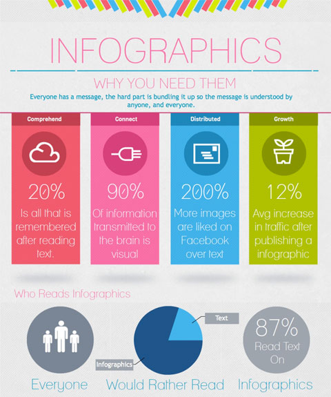 how to create an infographic that boosts social shares and leads