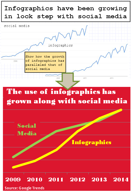 infographic rough wireframe