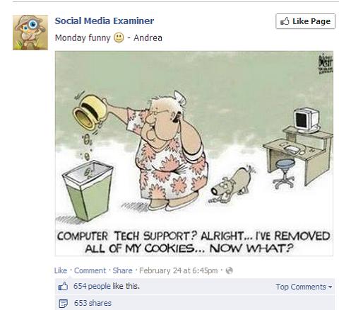 truesocialmetrics social media examiner facebook most popular post