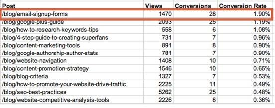 spreadsheet for analytics
