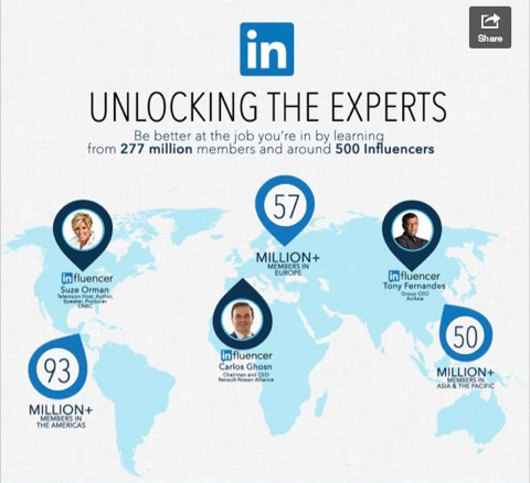 unlocking the experts