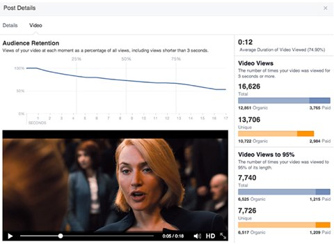 Facebook Video Metrics: This Week in Social Media