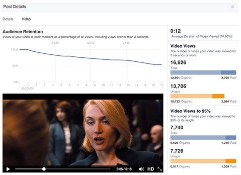 facebook video metrics new