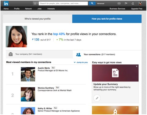 linkedin how you rank